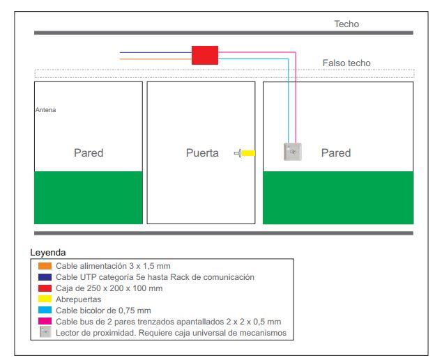 control-accesos-residencial